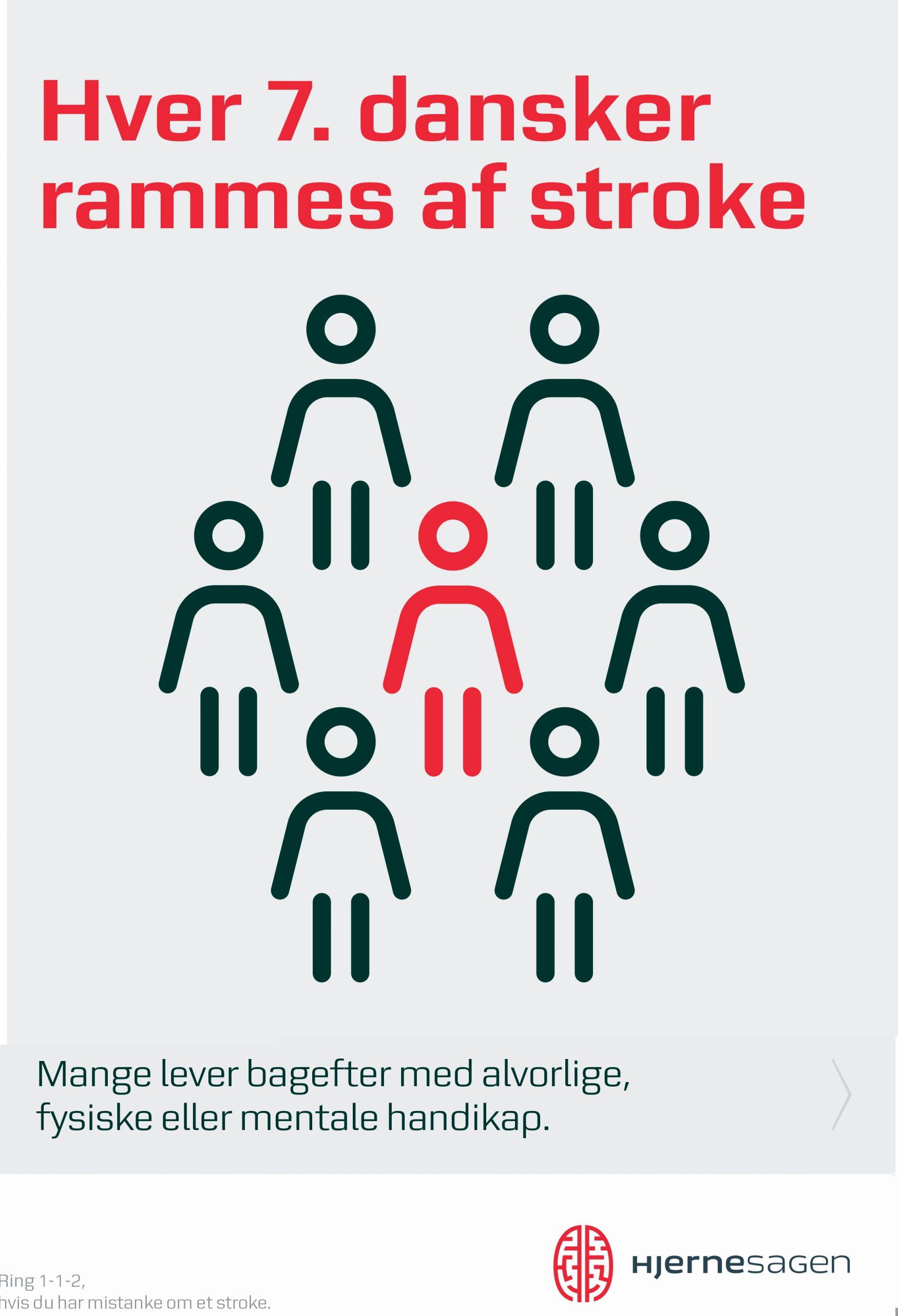 hver 7 dansker rammes af stoke